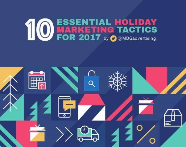 10 Holiday Marketing Τακτικές για το υπόλοιπο του έτους [Infographic]