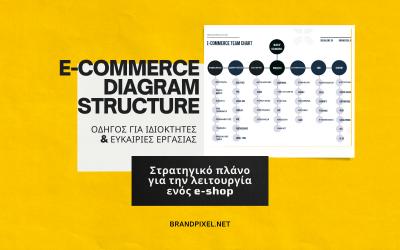 E-commerce Diagram Structure